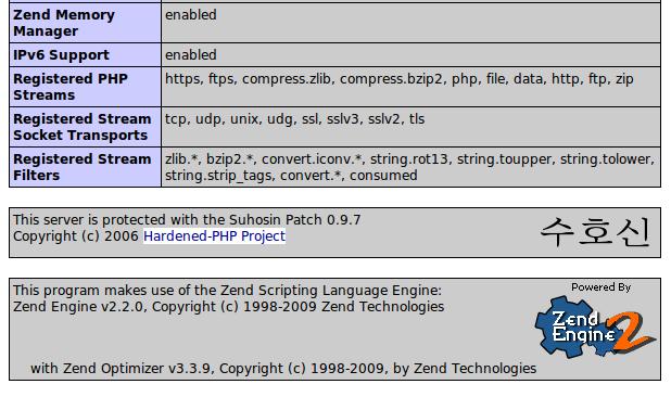 zend guard loader php 5.4 download